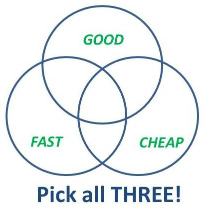 Good, Fast, and cheap ... pick all three!