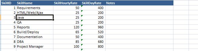 Skills Input